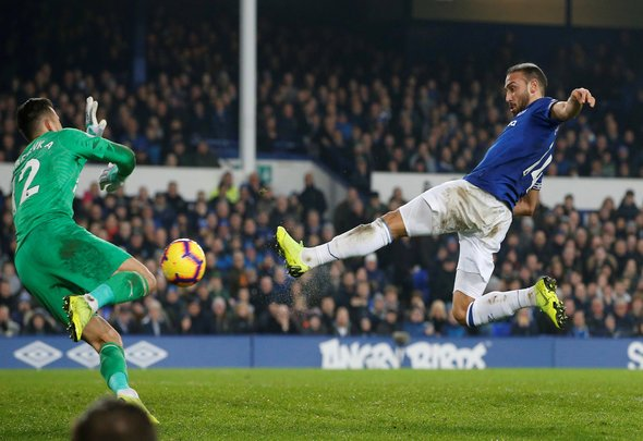 Everton fans slam Tosun v Newcastle